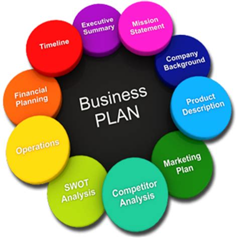 Web Design Company - Sample Business Plan - BPlan Experts